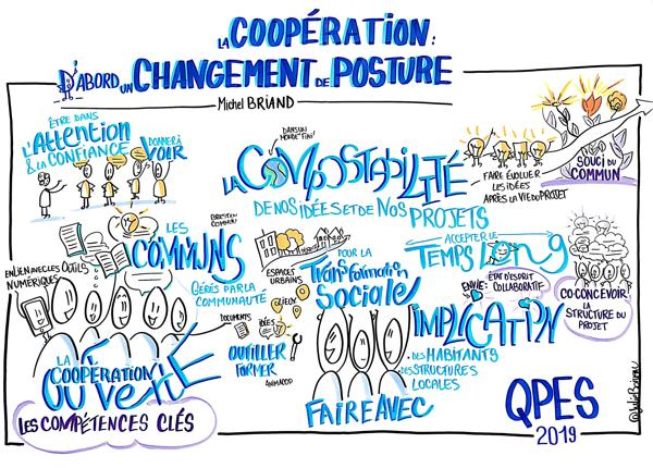 Une facilitation graphique de Julie Boiveau mise à dispositiuon sous licence CC by sa nc